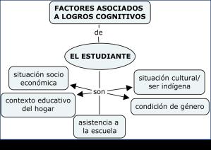 Factores_del_estudiante_asociados_al_aprendizaje.jpg